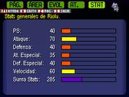 Stats de Riolu
