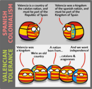 Valencian Nationalism