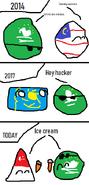 Evolution of Macau roleplay