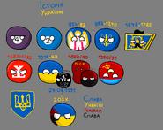 Ukrainehistorylol