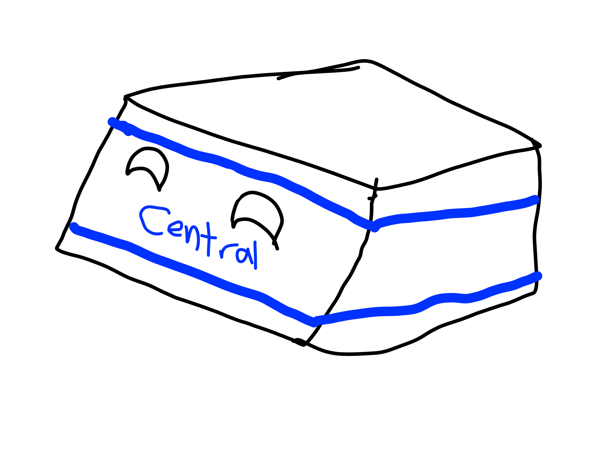 Central Districtcube