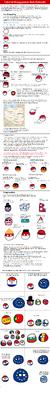 Tutorial resmi menggambar Bola Polandia di wiki ini.
