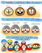 Latinoamerica y su extraña evolución