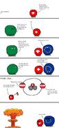 Fall of Libya