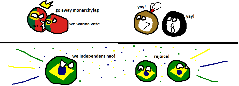 Brazilian War of Independence