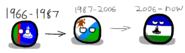 Lesotho Timeline