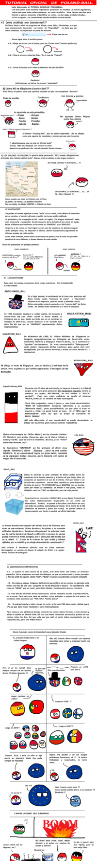 0 Tutorial Polandball I
