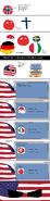 Comics-countryballs-norway-countries-1015015