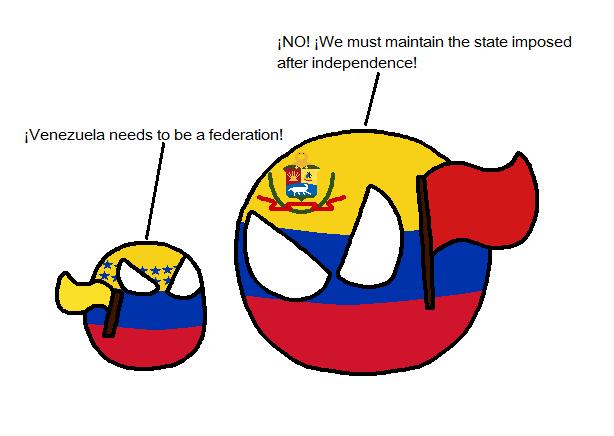 Federal War