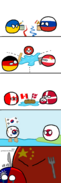 Borders of Countries