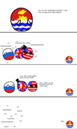 Kiribati, the irrelevant