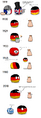German Money by MaxBuster380