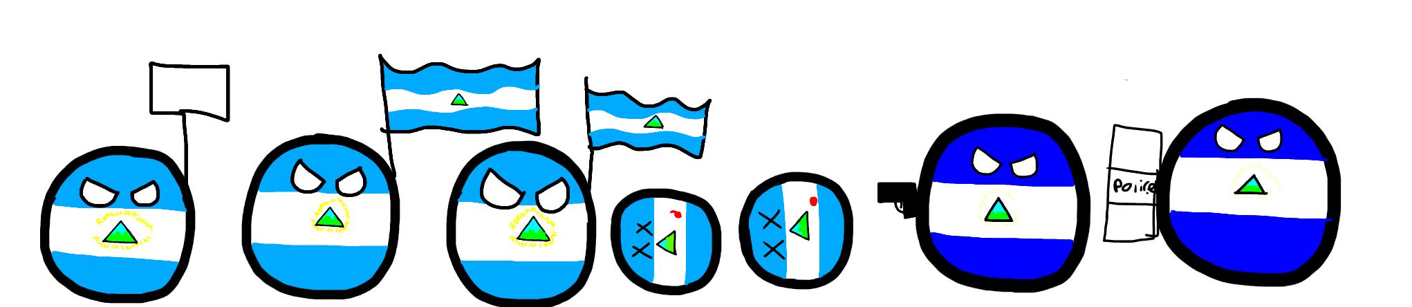 Nicaragua Protests (2018-present)