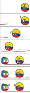 Equador - Guiné Equatorial