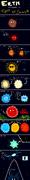 6. Star Types