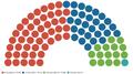 NAF-Senate
