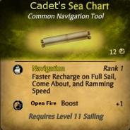 Cadet's Sea Chart