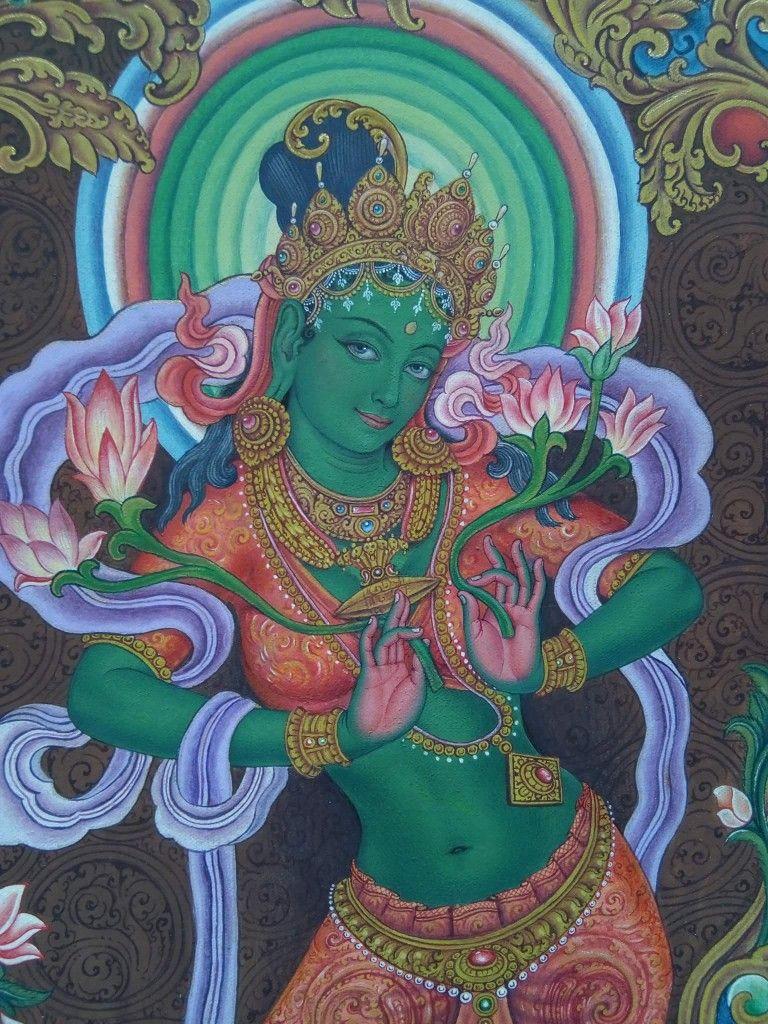 Buddhist Deity Physiology