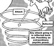 Mewtwo Psywave Explain
