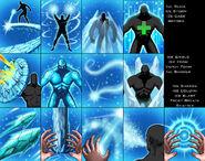 Ice Powers