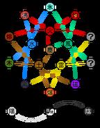 Advanced Elemental Relationships Diagram (Naruto)