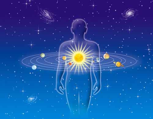 Astrological Physiology