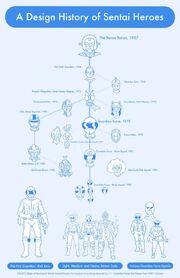Guardian Force timeline.jpg