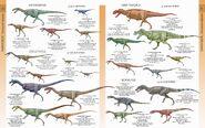 Libro de los dinosaurios Lamina00