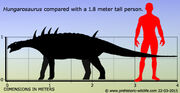 Hungarosaurus-size.jpg