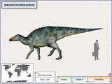 Маньчжурозавр