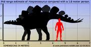 Hesperosaurus-size.jpg