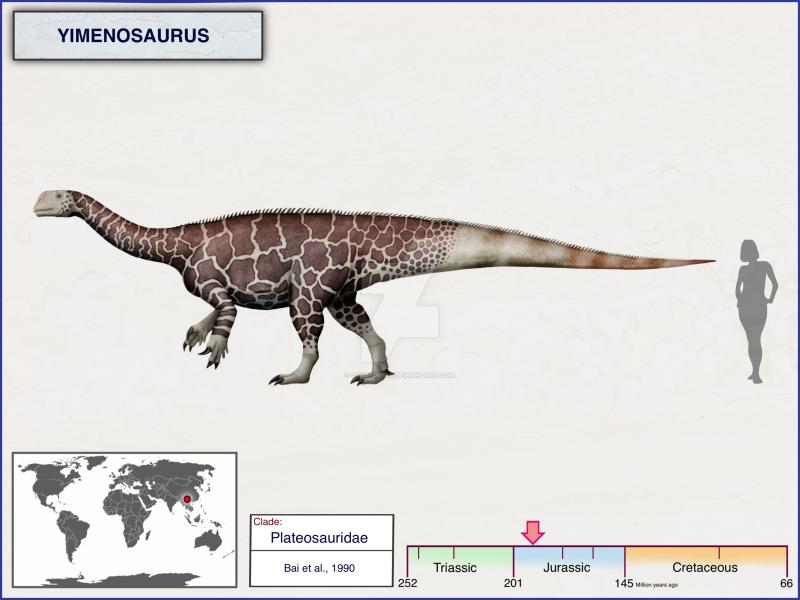 Именозавр