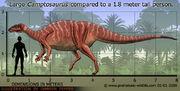 Camptosaurus-size.jpg