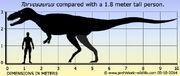 Torvosaurus-size.jpg