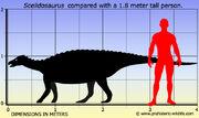 Scelidosaurus-size.jpg