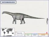 Баотяньманьзавр