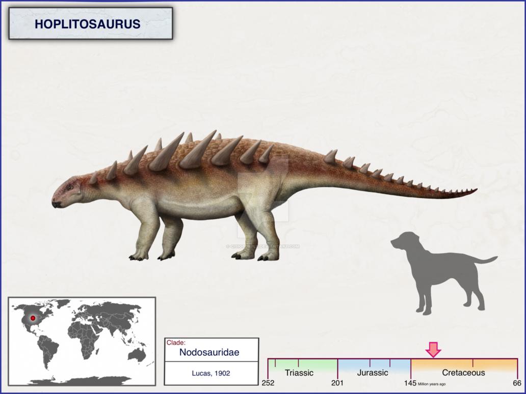 Гоплитозавр