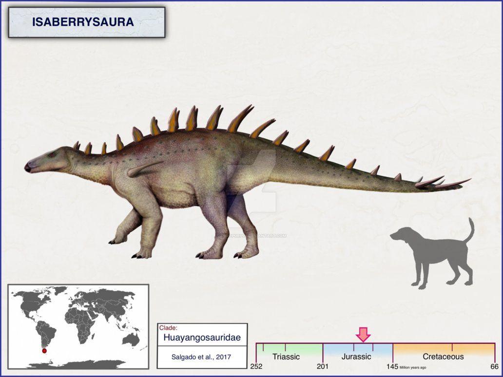 Изаберризаура