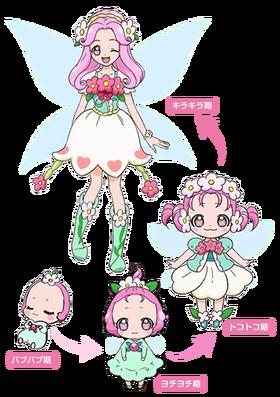 Todas las evoluciones de Ha-chan.png
