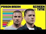 PRISON BREAK Characters Screen Time