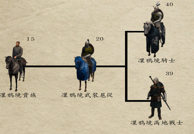 凜鴉王國貴族兵(3.9.4).png
