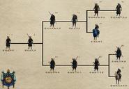 凜鴉王國平民兵(3.9.4)