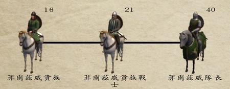 菲爾茲威貴族兵(3.9.4).png