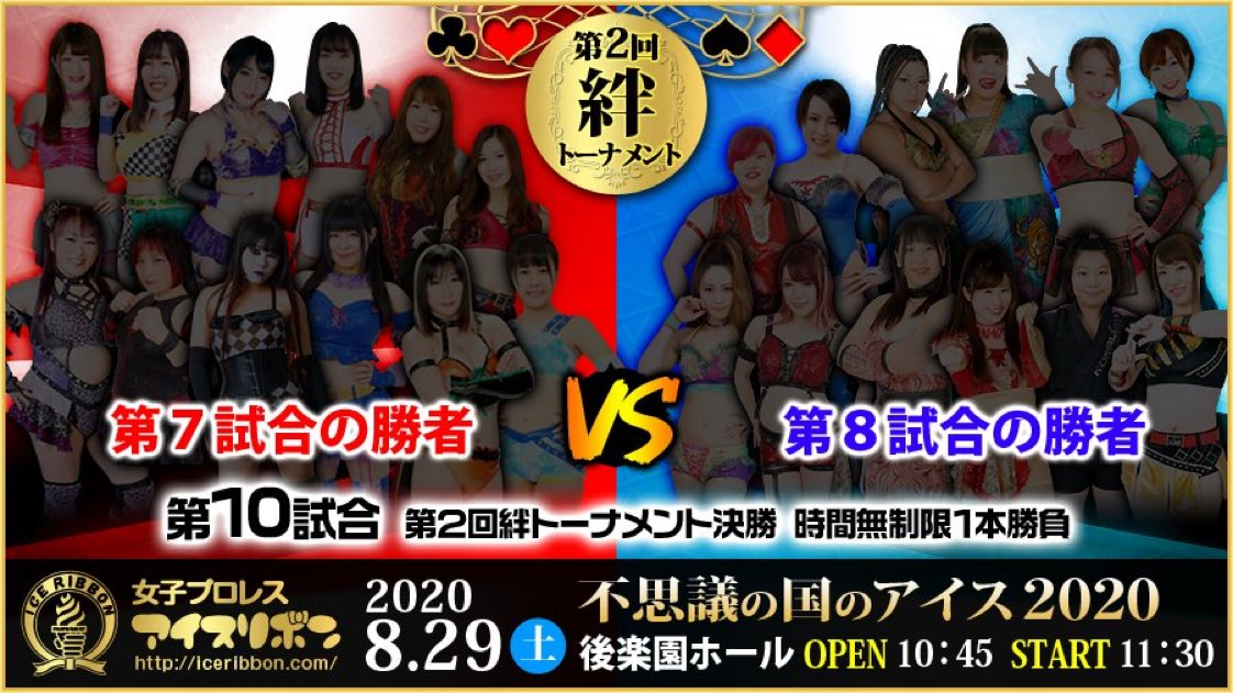 August 29, 2020 Ice Ribbon results