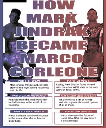How Mark Jindrak Became Marco Corleone