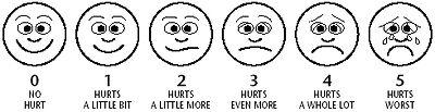 Wong pain scale.jpg