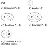 PeirceAlphaGraphs