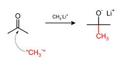 Methylation of acetone by methyl lithium