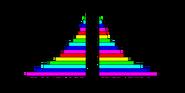 Angola population pyramid 2005