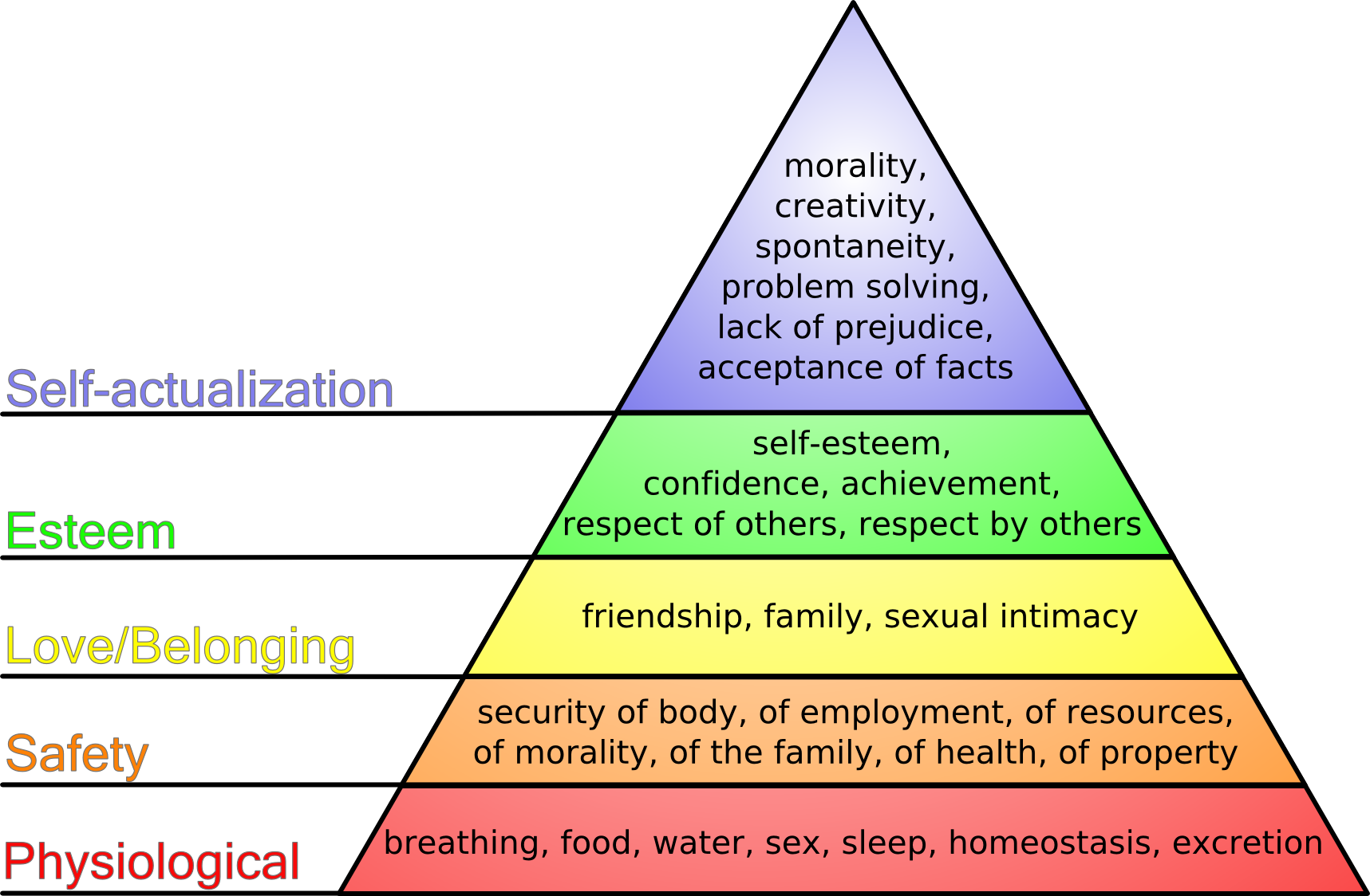 Humanistic psychotherapy